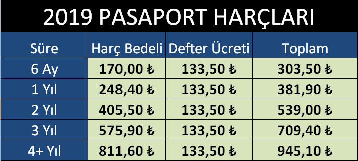 2019 harclari pasaport